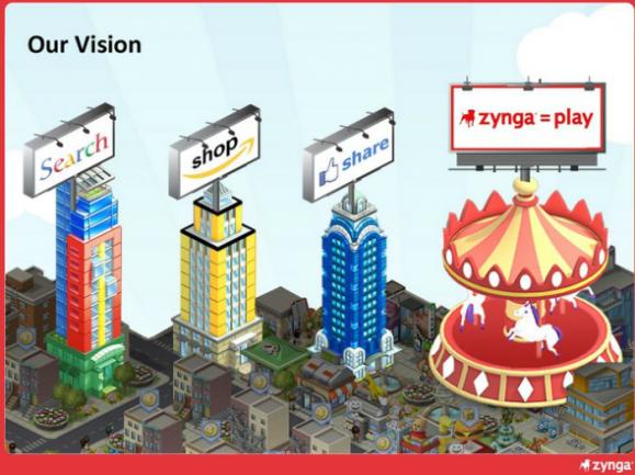 Zynga's Vision